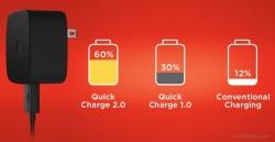 Motorola Turbo Charger: восемь часов работы за 15 минут подзарядки