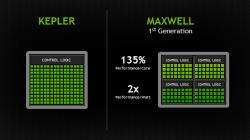 Предположения о производительности NVIDIA GeForce GTX 960