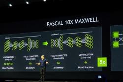 Nvidia обещает, что архитектура GPU Pascal десятикратно ускорит приложения глубокого обучения
