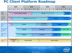 Intel может отказаться от выпуска Broadwell-E в пользу Skylake-E