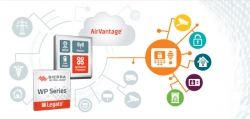 Встраиваемые модули Sierra Wireless AirPrime WP предназначены для интернета вещей