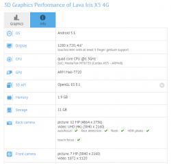 Смартфон Lava Iris X5 с 2 ГБ ОЗУ и экраном HD может стать представителем второго поколения аппаратов программы Android One