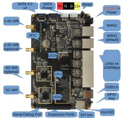 Плата WiTi: мощный беспроводной роутер и NAS за $60