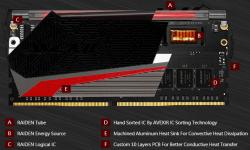 Новые модули AVEXIR DDR4 оснащены подсветкой