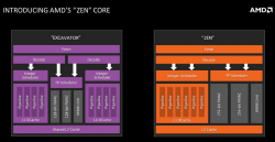 AMD Zen: новая архитектура не имеет узких мест