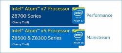 Intel представила новые процессоры Atom x5 и Atom x7