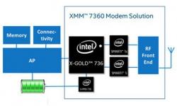 Intel станет одним из производителей LTE-модемов для iPhone 7