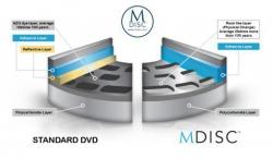 Verbatim MDISC способен хранить данные более тысячи лет