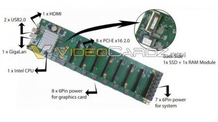Станция GPU Mining System рассчитана на восемь видеокарт Pascal