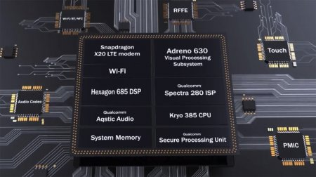 Представлен процессор Snapdragon 845: новое «сердце» флагманских смартфонов