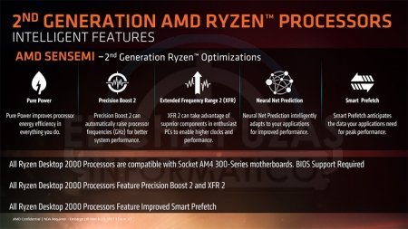 Семейство CPU Ryzen 2000: все подробности в опережение анонса