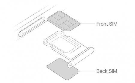 Как будут работать две SIM-карты в новых iPhone
