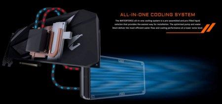 Gigabyte готовит видеокарту GeForce RTX 2080 с предустановленной СЖО