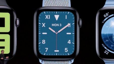 watchOS 6 получила собственный магазин приложений App Store