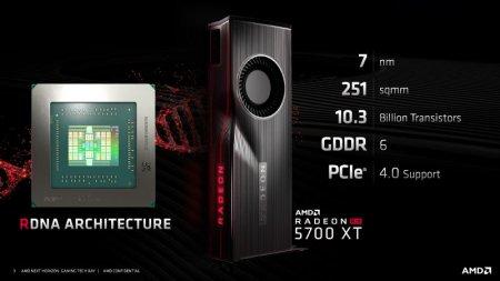 Radeon RX 5700 XT почти сравнялась с RTX 2070 в 3DMark Time Spy