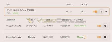 Майнеры не станут причиной дефицита GeForce RTX 3080: новинка проигрывает Radeon RX 5700 по эффективности