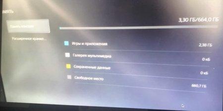 Под игры в PlayStation 5 будет выделено лишь 664 Гбайт