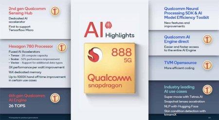 Xiaomi проектирует не менее трёх смартфонов на платформе Snapdragon 888