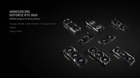 NVIDIA представила видеокарту GeForce RTX 3060 с 12 Гбайт GDDR6 стоимостью $329