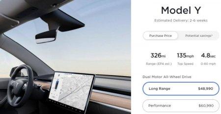 Tesla прекратила приём заказов на самую дешёвую версию Model Y