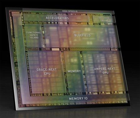 NVIDIA представила мощную платформу DRIVE Atlan для самоуправляемых автомобилей