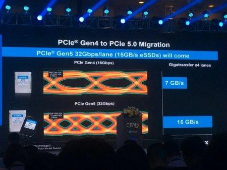 Kioxia представила прототип SSD с интерфейсом PCIe 5.0 и скоростью чтения до 14 000 Мбайт/с